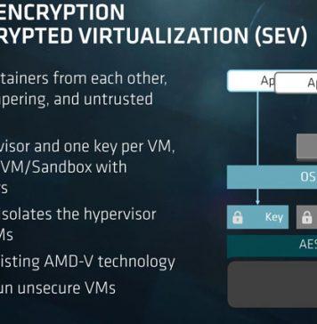 AMD EPYC 7000 Series Secure Encrypted Virtualization