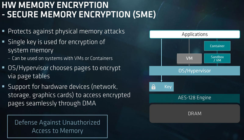 AMD EPYC 7000 Series Secure Memory Encryption