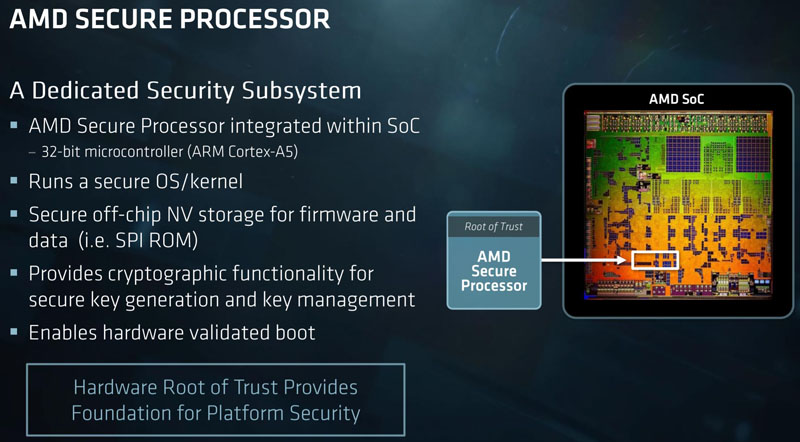 AMD EPYC 7000 Series Secure Processor