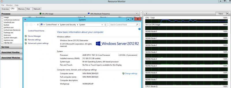 AMD EPYC 7601 2P 64 Core 8x NUMA Nodes