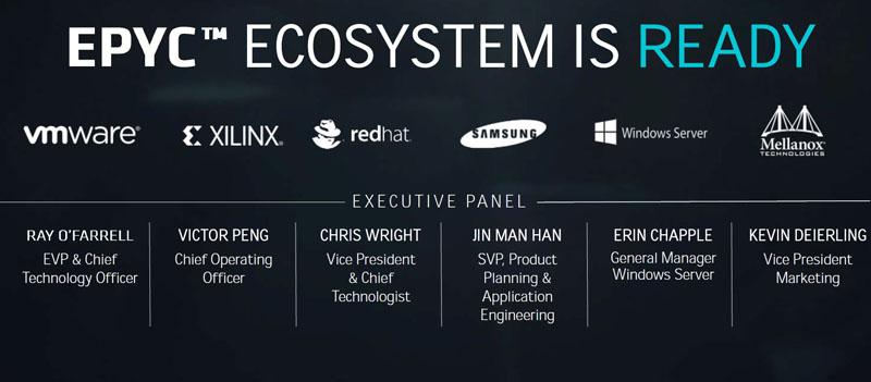 AMD EPYC Additional Partner Ecosystem