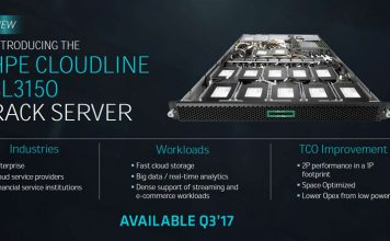 AMD EPYC HPE Cloudline CL3150