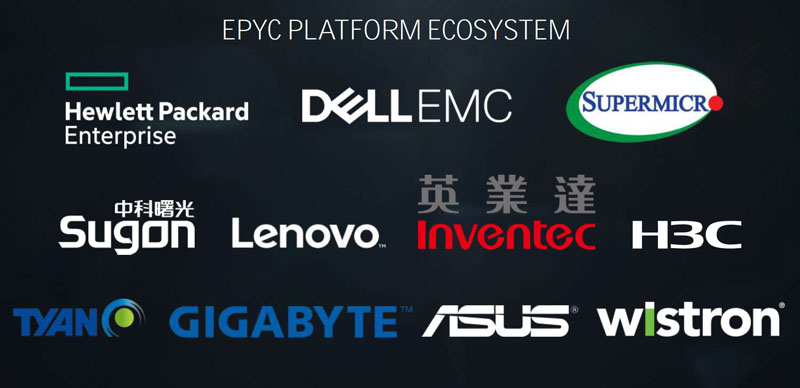 AMD EPYC Launch Partner Platform Ecosystem