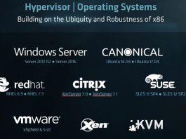 AMD EPYC OS And Hypervisor Support Matrix