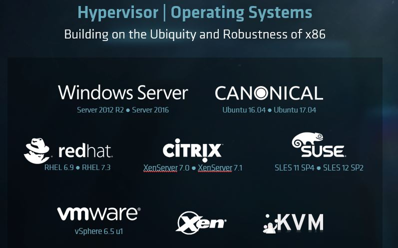 AMD EPYC OS And Hypervisor Support Matrix