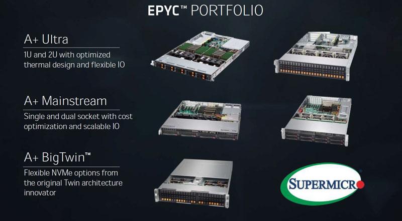 AMD EPYC Supermicro Portfolio