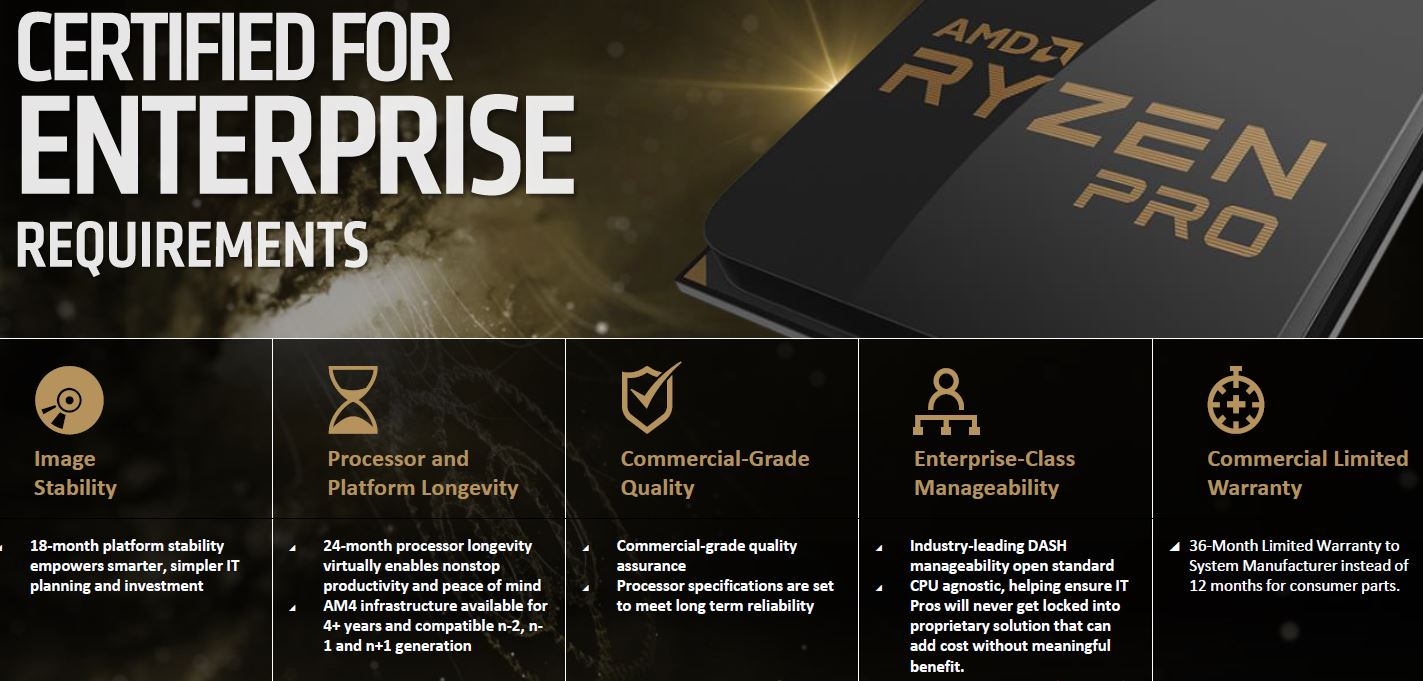 AMD Ryzen Pro Enterprise Features