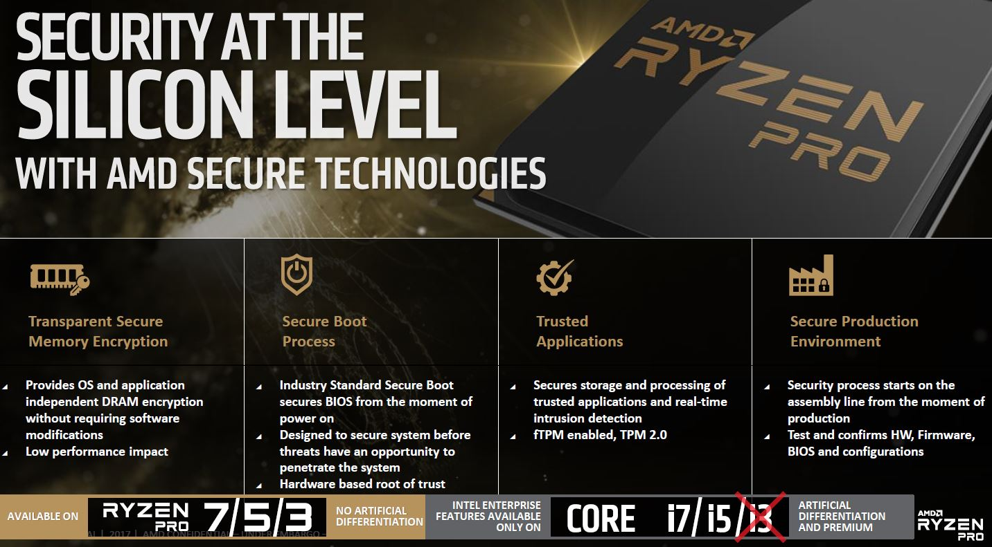 AMD Ryzen Pro Silicon Level Security