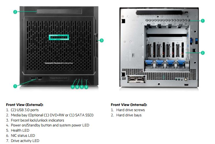 HPE ProLiant MicroServer Gen10 Front Labeled