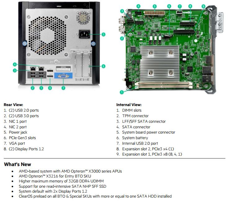 HPE ProLiant MicroServer Gen10 Rear And Motherboard With Labels