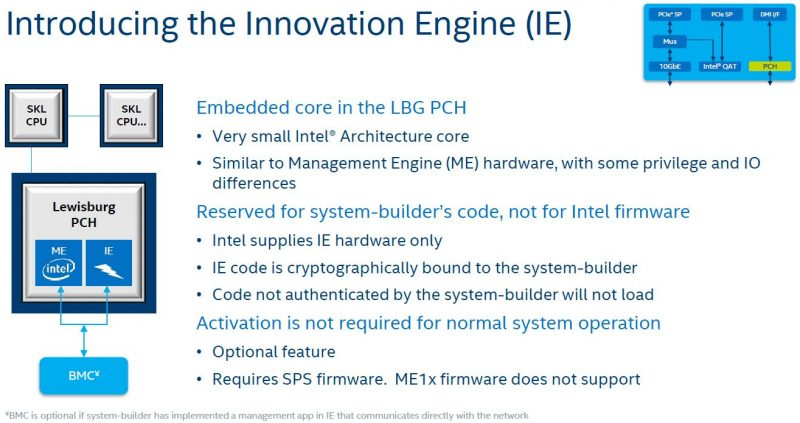 Intel Lewisburg PCH Innovation Engine