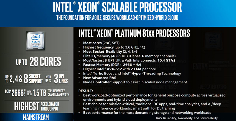 Intel Scalable Processor Family Skylake SP Platinum