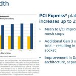 Intel Skylake SP Mesh Interconnect PCIe Bandwidth Upgrades