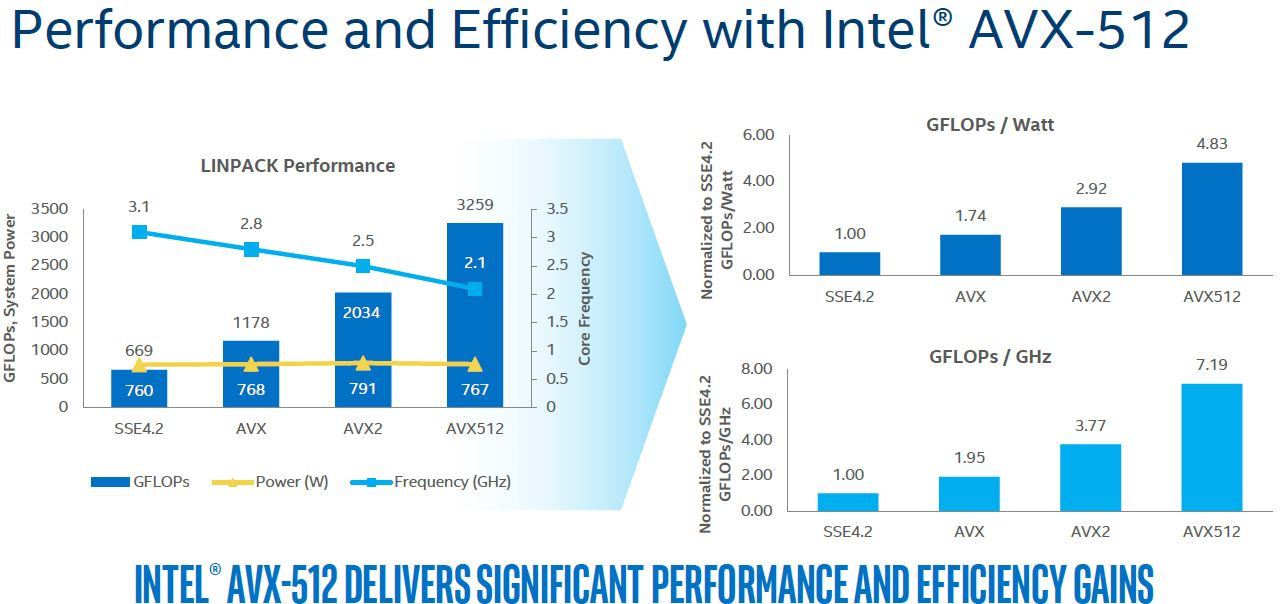intel market segmentation The phrase a demographic is a slang term that refers to demographic segmentation, one of the common strategies companies use to segment markets a target market is a specific group of customers selected as the target of a given ad campaign a target market is derived from possible market segments.