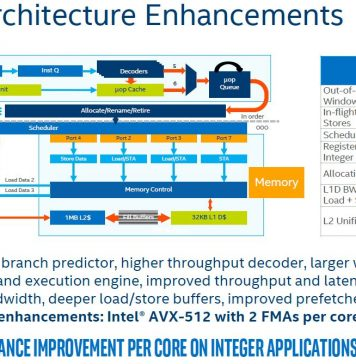 Intel Skylake SP Microarchitecture Changes