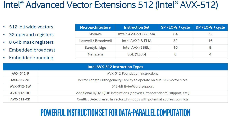 Intel Skylake SP Microarchitecture ISA AVX 512