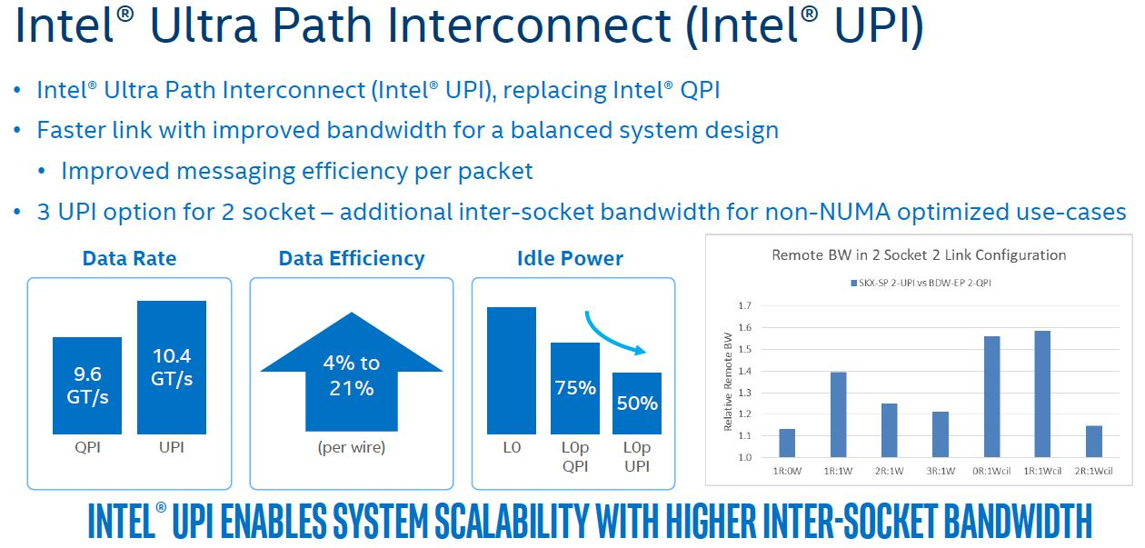 Intel Skylake SP Platform Architecture Ultra Path Interconnect UPI