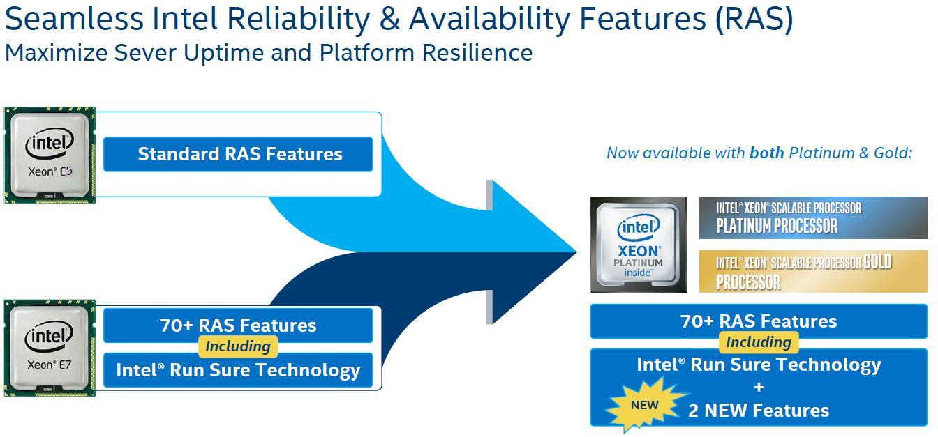 Intel Skylake SP Platform RAS Features Generational Improvement