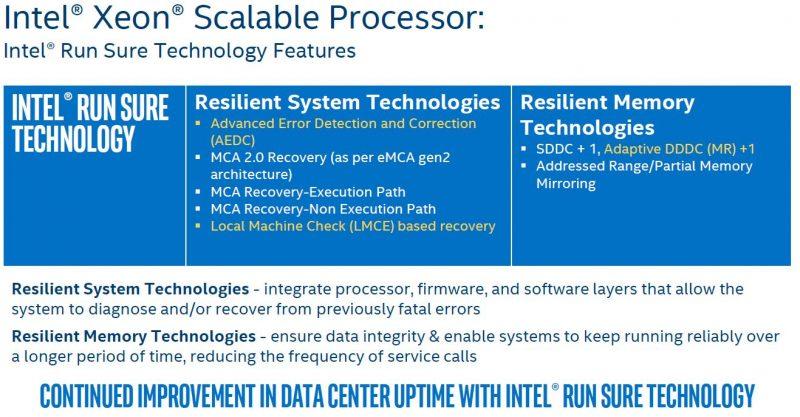 Intel Skylake SP Platform Run Sure Technology