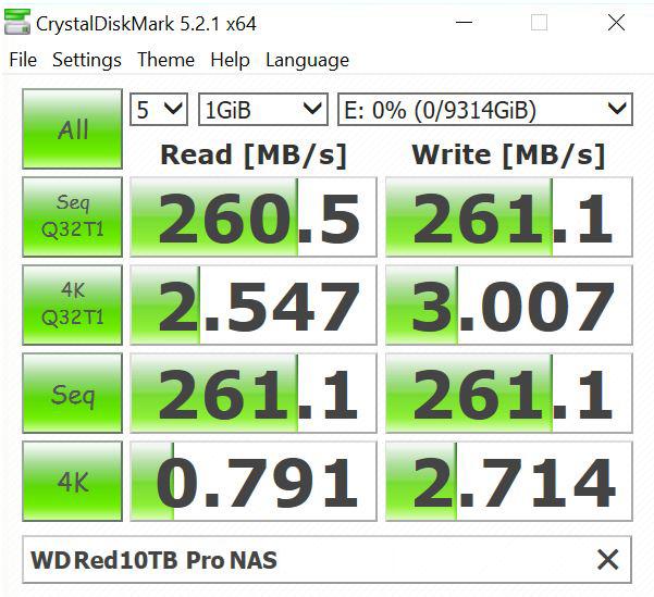 WD Red 10TB Pro NAS CrystalDiskMark