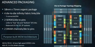 AMD EPYC Infinity Fabric Topology Mapping