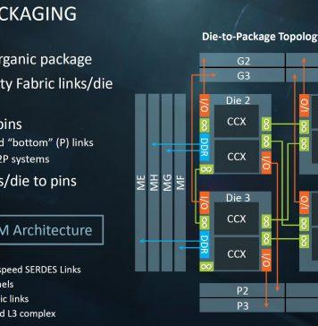 AMD EPYC Infinity Fabric Topology Mapping