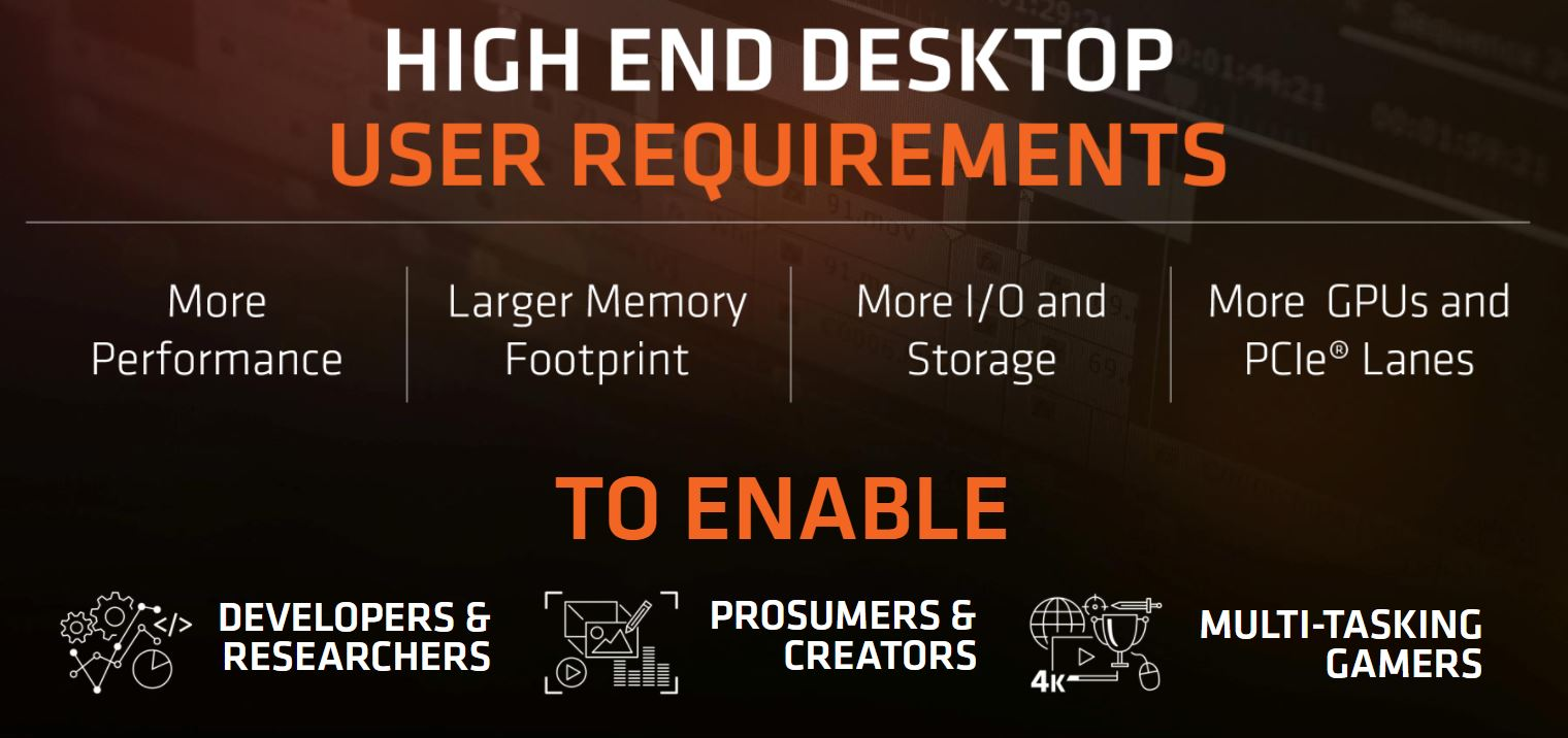 AMD HEDT Platform Requirements