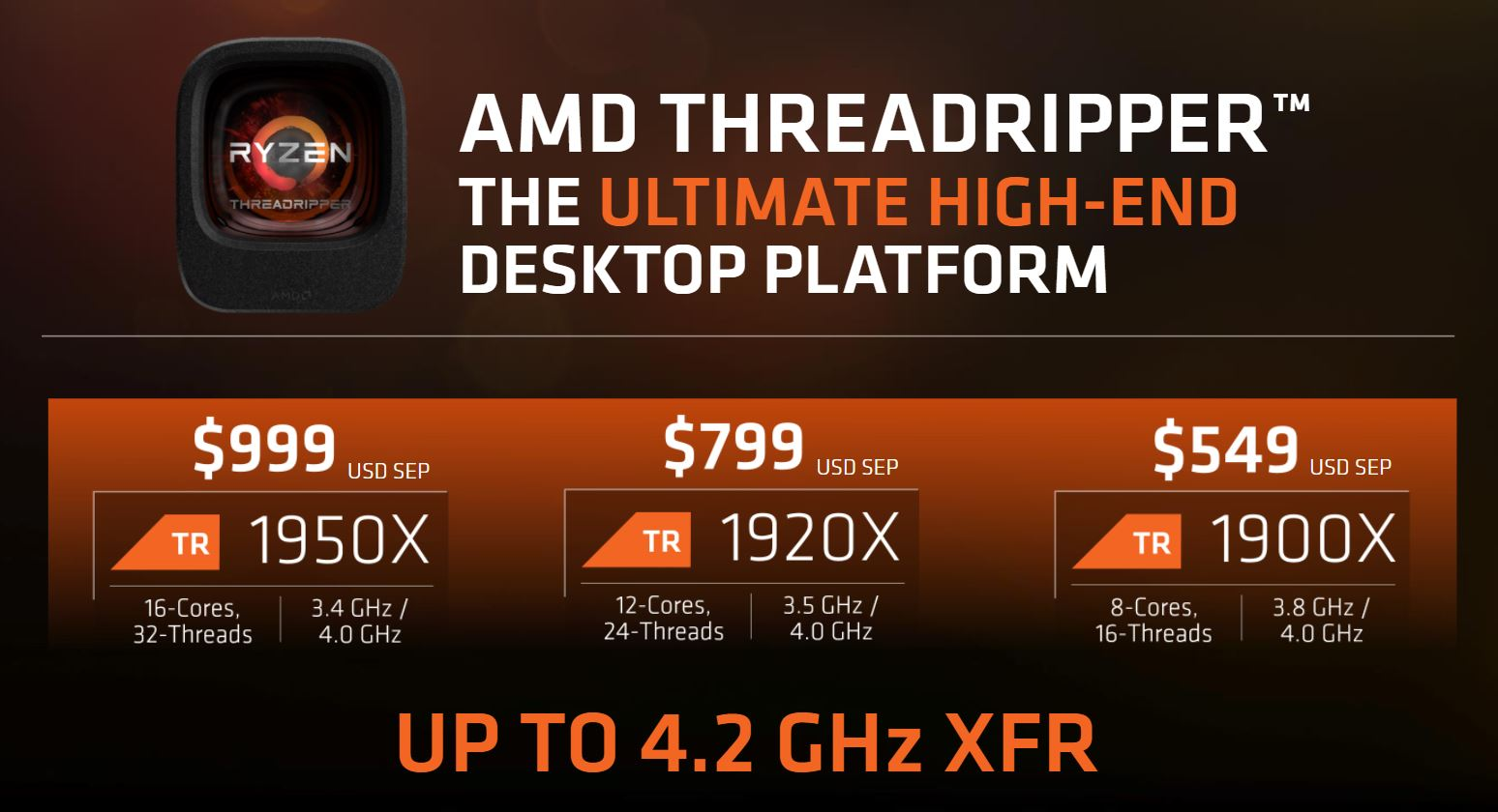 AMD Threadripper 1950X 1920X 1900X Family And Pricing