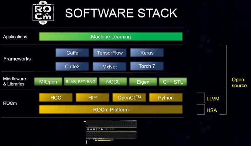 AMD Vega10 ROCm