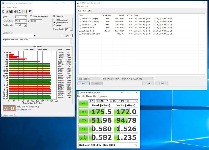 HighPoint RocketStor 6114V Raid JBOD