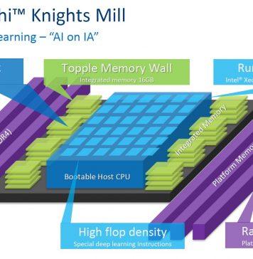 Intel Xeon Phi Knights Mill High Level