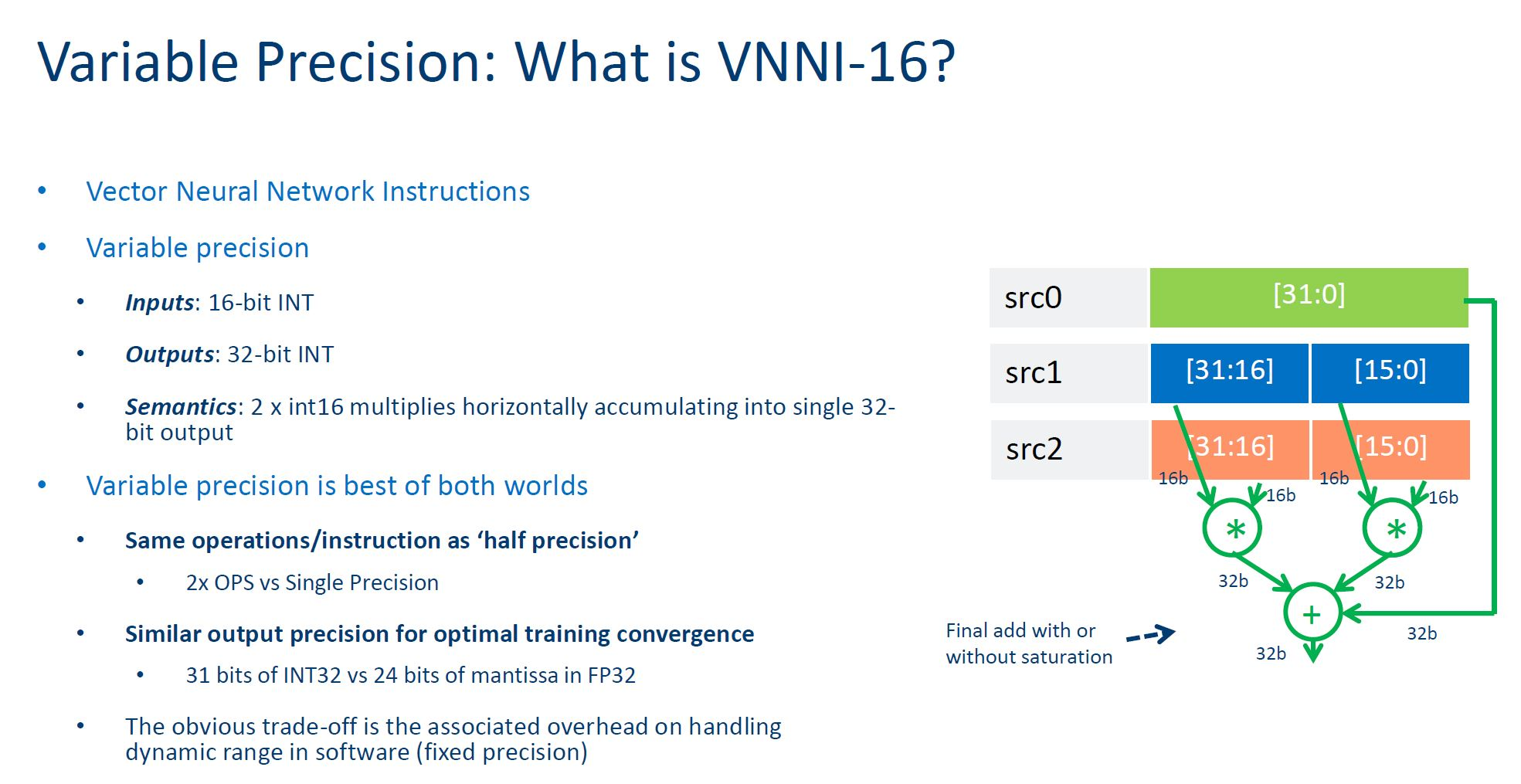 Intel Xeon Phi Knights Mill VNNI 16