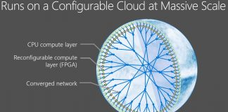 Microsoft Brainwave Cloud