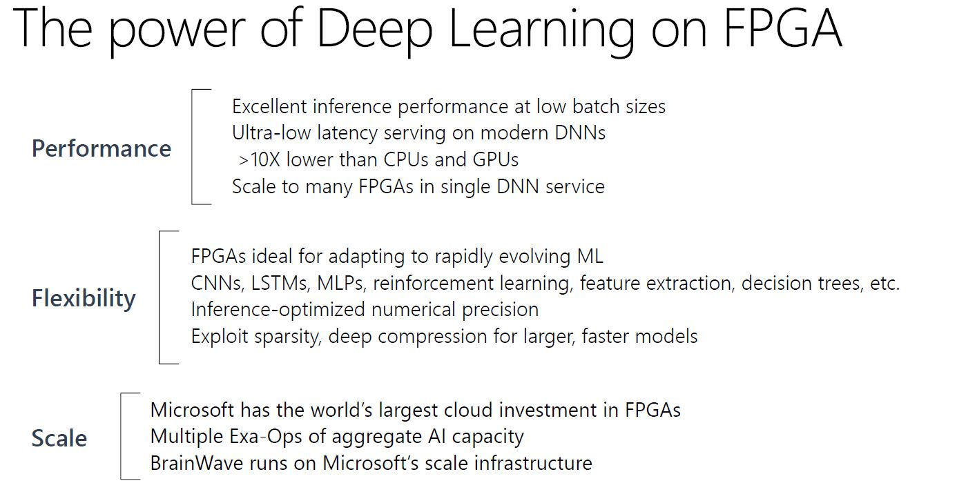 Microsoft Brainwave Power Of Deep Learning On FPGA
