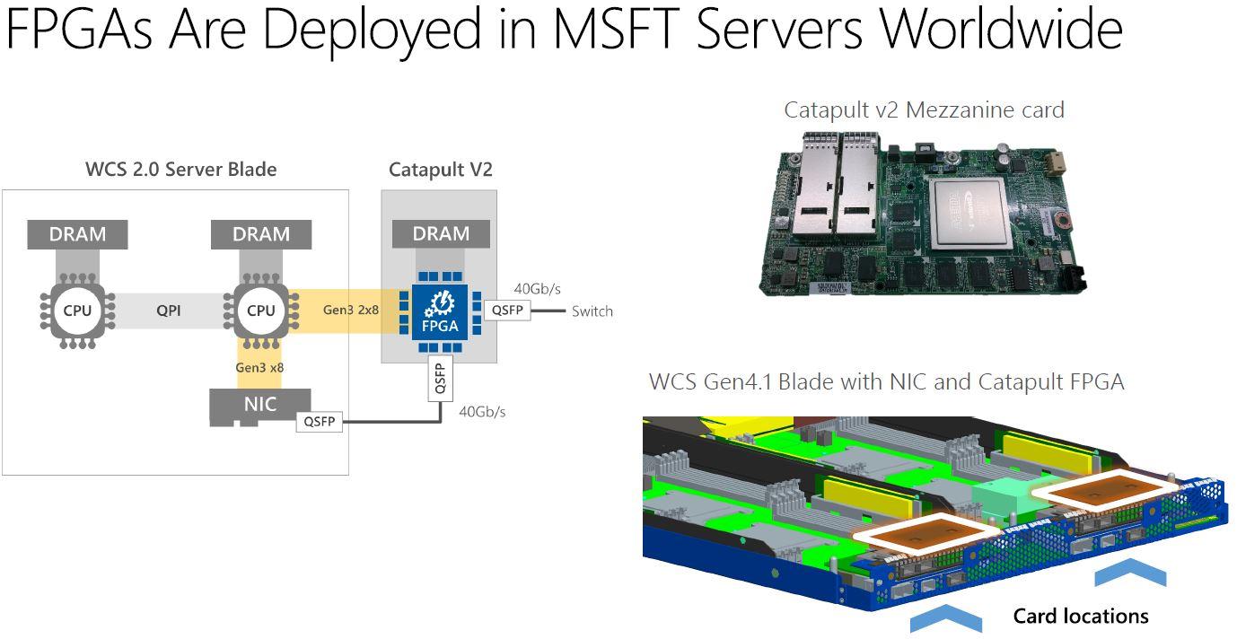 Microsoft Brainwave Stratix V Era Catapult V2 Deployment