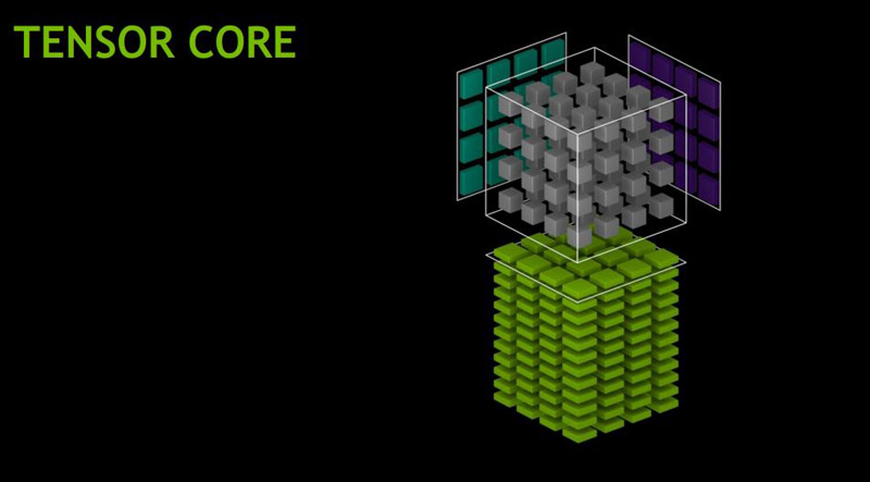 NVIDIA V100 Tensor Core