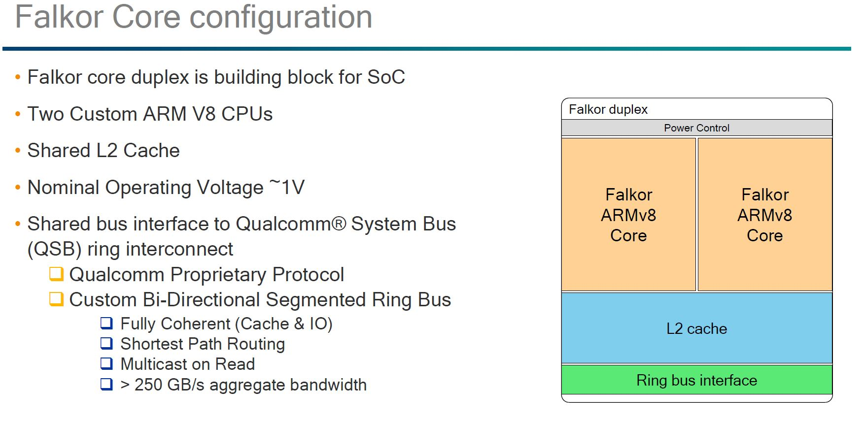 Qualcomm Falkor Core Diagram