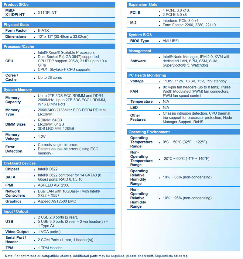 Supermicro X11DPi NT Specifications