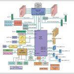 Supermicro X11SPH NCTF Block Diagram