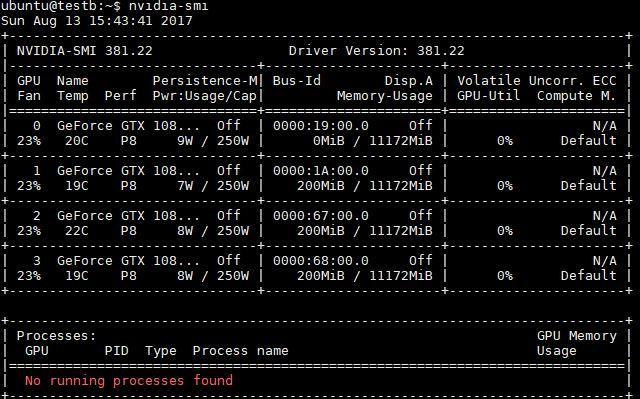Tyan GA88 B5631 4x NVIDIA GTX 1080 Ti Nvidia Smi