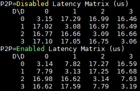 Tyan GA88 B5631 P2p Latency Matrix