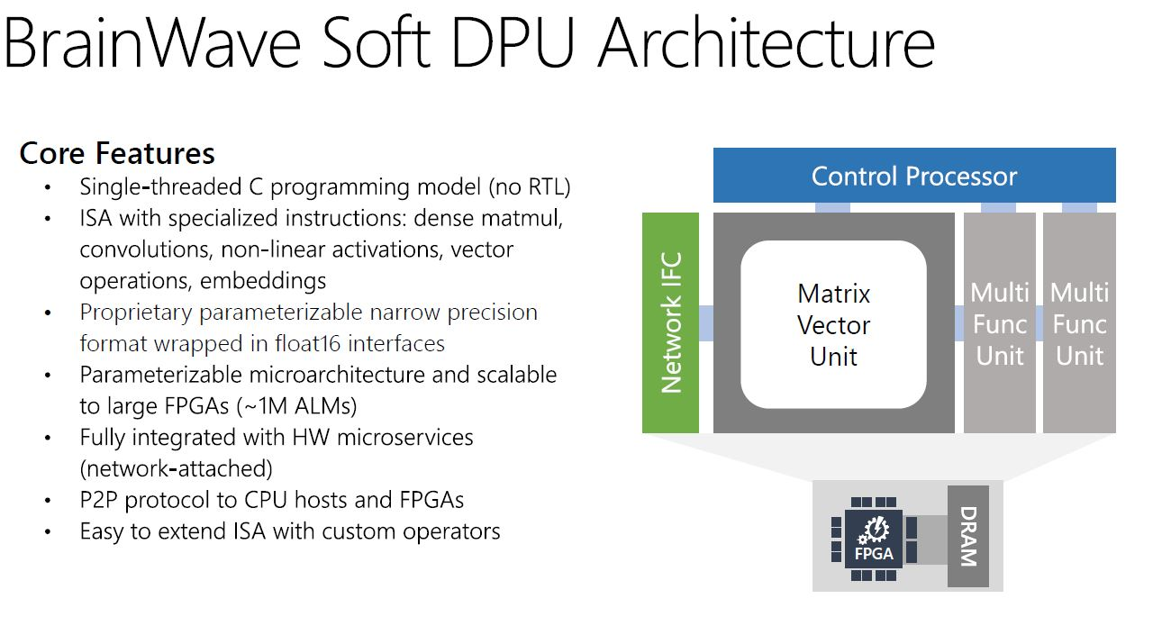 Microsoft Brainwave Soft DPU Architecture