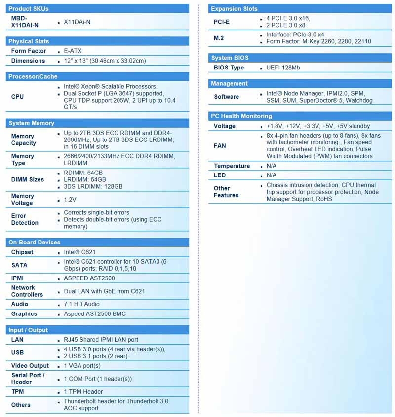 Supermicro X11DAi N Specifications