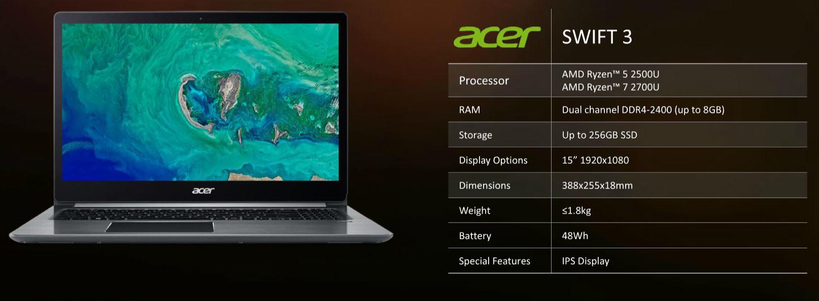 AMD Ryzen Mobile Acer Swift 3