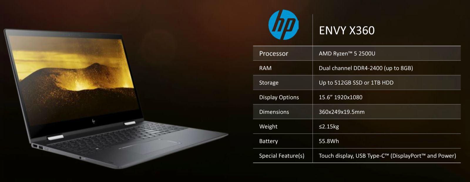 AMD Ryzen Mobile HP Envy X360