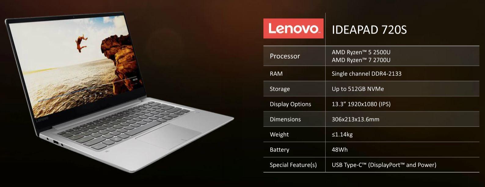 AMD Ryzen Mobile Lenovo IdeaPad 720S