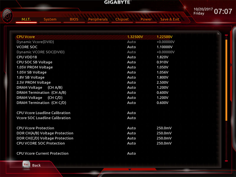 Gigabyte X399 Designare EX BIOS CPU Vcore
