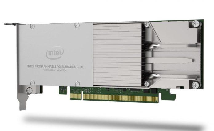 Intel Arria 10 GX FPGA Card For Servers