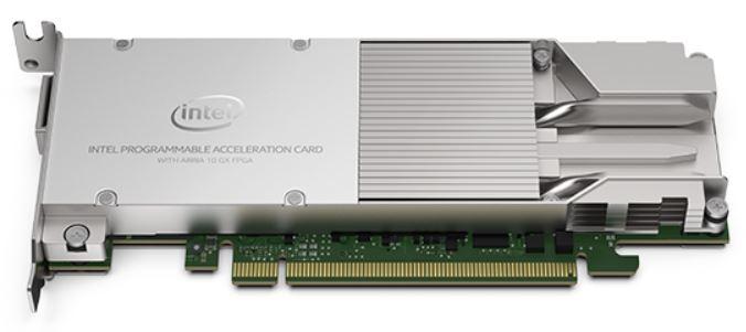 Intel Arria 10 GX FPGA Card For Servers Angle
