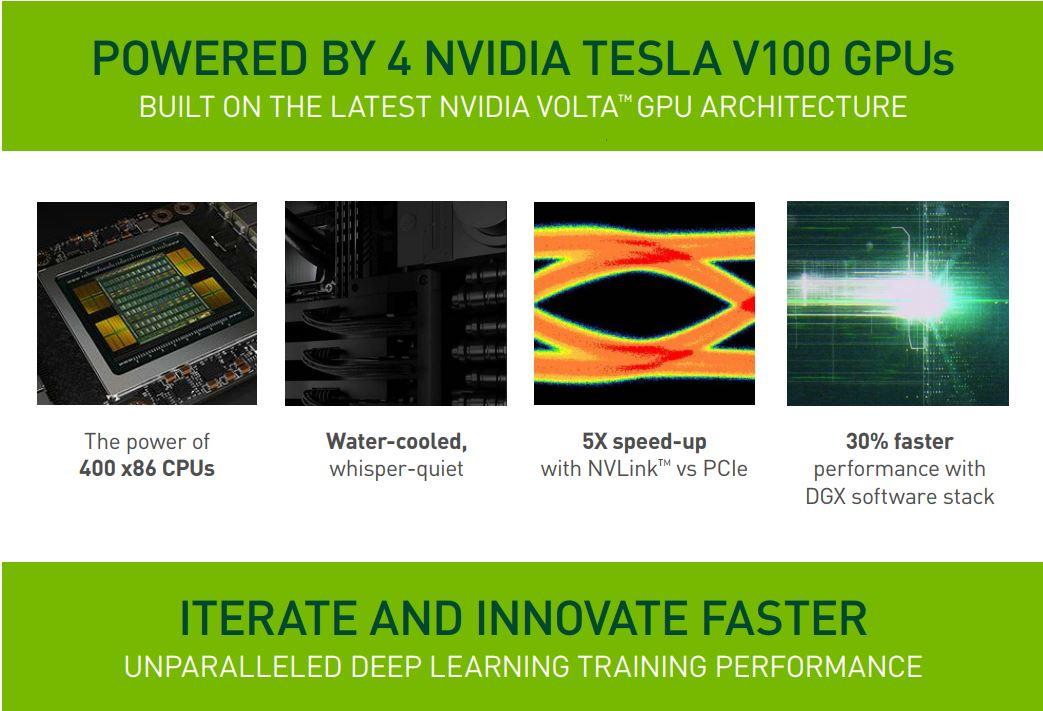 NVIDIA DGX Station Volta And NVLink